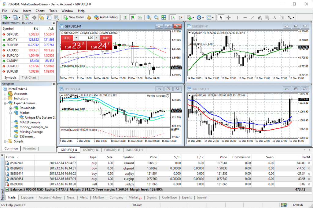 Go markets metatrader 4
